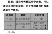 英威腾CHE100-037G-2型开环矢量变频器说明书