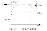 英威腾CHE100-030G-2型开环矢量变频器说明书