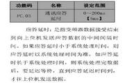 英威腾CHE100-022G-2型开环矢量变频器说明书