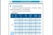 浐河QCR-S400电动机软起动器说明书