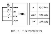 英威腾CHE100-011G-2型开环矢量变频器说明书