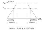 英威腾CHE100-1R5G-2型开环矢量变频器说明书