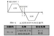 英威腾CHE100-2R2G-S2型开环矢量变频器说明书