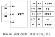 英威腾CHF100-018G-2型变频器说明书