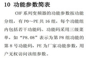 英威腾CHF100-055G-2型变频器说明书