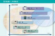 三菱FR-E520-3.7K变频器说明书