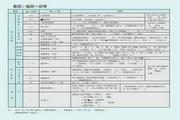 三菱FR-E520-0.75K变频器说明书