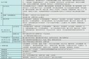 三菱FR-F740-37K-CH变频器说明书