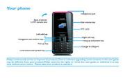 飞利浦 X523手机 使用说明书