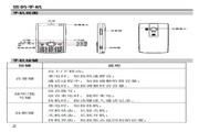 华为 T2281手机 使用说明书
