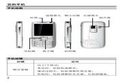 华为 T2211手机 使用说明书