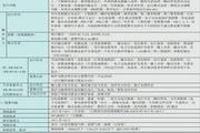 三菱FR-F740-18.5K-CH变频器说明书