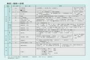 三菱FR-F740-15K-CH变频器说明书