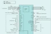 三菱FR-F740-S315K-CH变频器说明书