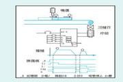 三菱FR-F540J-15K-CH变频器说明书