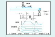 三菱FR-F540J-0.4K-CH变频器说明书