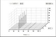三菱FR-V540-22K-CH变频器说明书