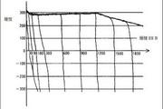 三菱FR-V540-18.5K-CH变频器说明书