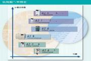 三菱FR-V540-250K变频器说明书