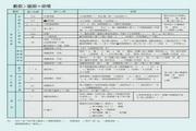 三菱FR-V540-18.5K变频器说明书