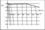 三菱FR-A540L-S160K变频器说明书