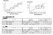 东洋(TOYO)VF64-31544变频器说明书
