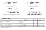 东洋(TOYO)VF64-16044变频器说明书