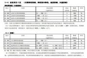 东洋(TOYO)VF64-11044变频器说明书