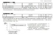 东洋(TOYO)VF64-5544变频器说明书