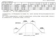 东洋(TOYO)VF64-4544变频器说明书