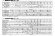 东洋(TOYO)VF64-2244变频器说明书