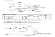 东洋(TOYO)VF64-1544变频器说明书
