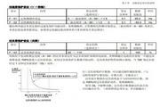 东洋(TOYO)VF64-1144变频器说明书
