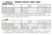 东洋(TOYO)VF64-7R544变频器说明书