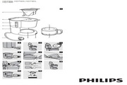 PHILIPS HD7400咖啡壶 说明书