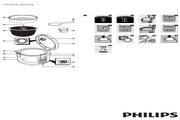 PHILIPS HD4724电饭煲 使用手册