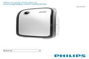 philips AC4025 空气净化器 使用手册
