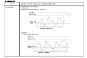 东洋(TOYO)VF64-5R544变频器说明书