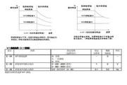 东洋(TOYO)VF64-3R744变频器说明书