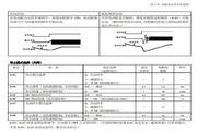 东洋(TOYO)VF64-1522变频器说明书