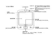 多普达 S700手机 使用说明书