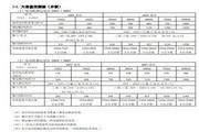 东洋(TOYO)VF64-2R222变频器说明书