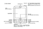 多普达 P660手机 使用说明书