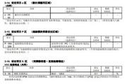东洋(TOYO)VF64 -60044变频器说明书
