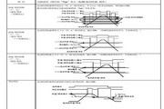 东洋(TOYO)VF64 -50044变频器说明书