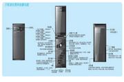 海尔 HG-X80手机 使用说明书