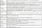东洋(TOYO)VF64 -40044变频器说明书