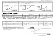 东洋(TOYO)VF64 -31544变频器说明书