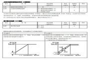 东洋(TOYO)VF64 -11044变频器说明书