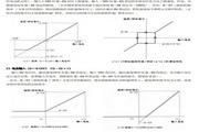 东洋(TOYO)VF64 -3044变频器说明书